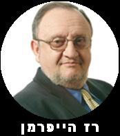 רז הייפרמן